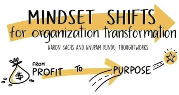 How Organisational Transformation appears as several mindset shifts