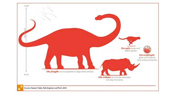 Avoid aspirations to be dinosaur-shaped